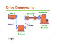 V-Belt-Maintenance-Presentation-II_002